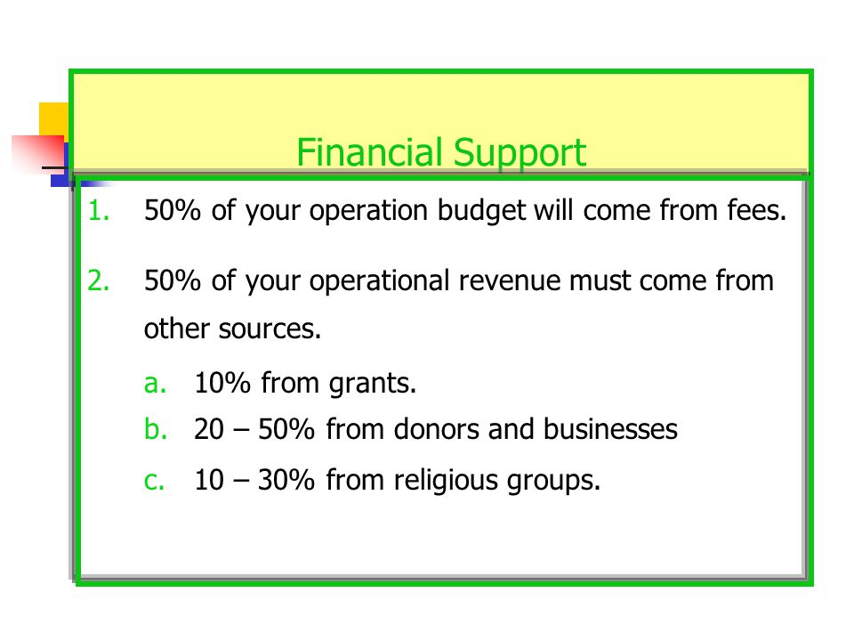 Financial Support 1.50% of your operation budget will come from fees.