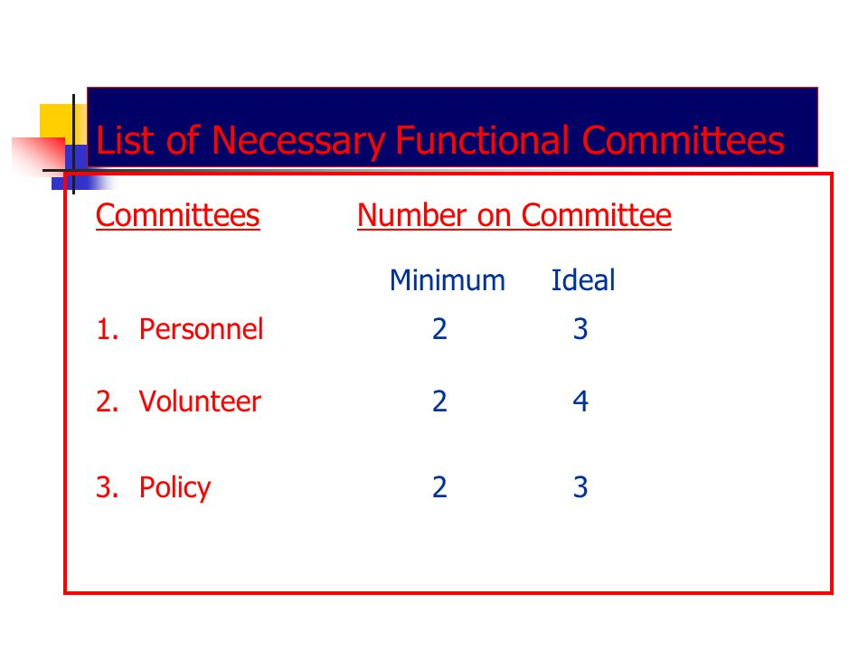 List of Necessary Functional Committees Committees Number on Committee Minimum Ideal 1.Personnel23 2.Volunteer24 3.Policy23