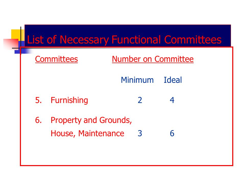 List of Necessary Functional Committees Committees Number on Committee Minimum Ideal 5.Furnishing24 6.Property and Grounds, House, Maintenance36