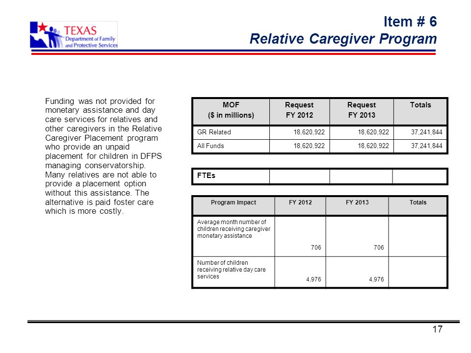 17 Item # 6 Relative Caregiver Program Program ImpactFY 2012FY 2013Totals Average month number of children receiving caregiver monetary assistance 706