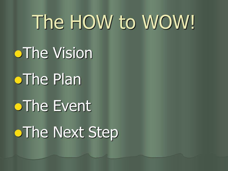 The HOW to WOW.