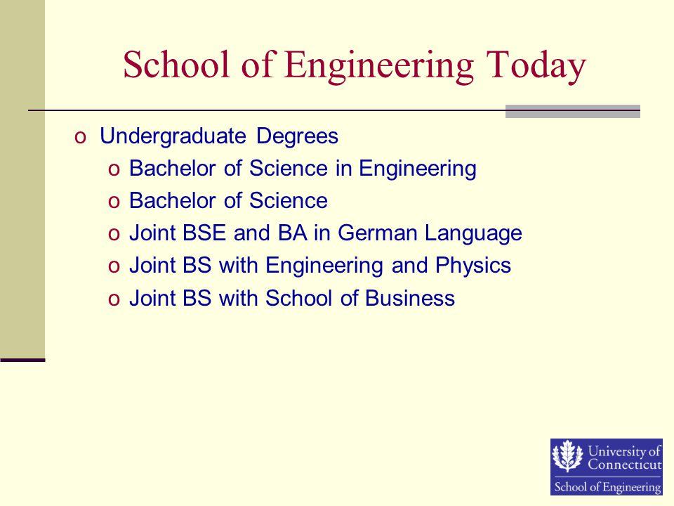 School of Engineering Today oSix Academic Departments: oChemical Engineering oCivil & Environmental Engineering oComputer Science & Engineering oElect