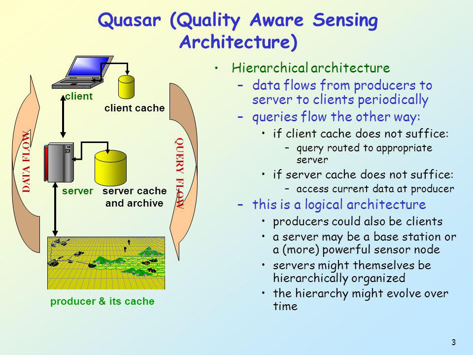 3 Quasar (Quality Aware Sensing Architecture) Hierarchical architecture –data flows from producers to server to clients periodically –queries flow the