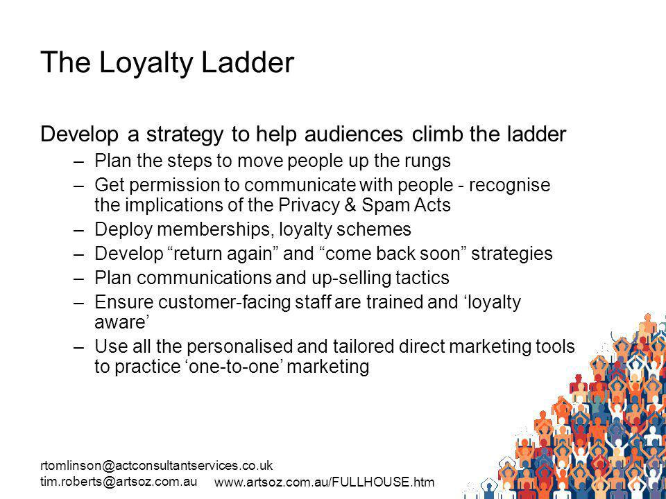 rtomlinson@actconsultantservices.co.uk tim.roberts@artsoz.com.au www.artsoz.com.au/FULLHOUSE.htm The Loyalty Ladder Develop a strategy to help audiences climb the ladder –Plan the steps to move people up the rungs –Get permission to communicate with people - recognise the implications of the Privacy & Spam Acts –Deploy memberships, loyalty schemes –Develop return again and come back soon strategies –Plan communications and up-selling tactics –Ensure customer-facing staff are trained and loyalty aware –Use all the personalised and tailored direct marketing tools to practice one-to-one marketing