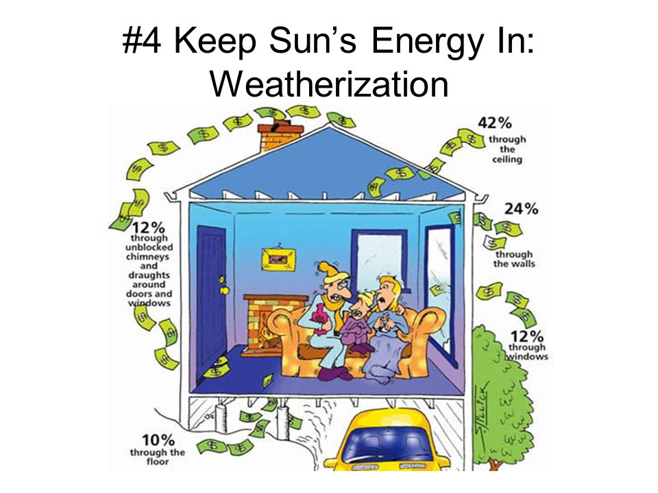 #4 Keep Suns Energy In: Weatherization