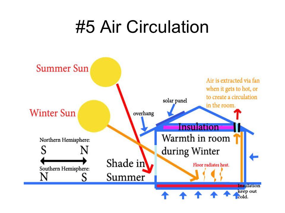 #5 Air Circulation