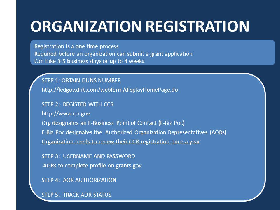 ORGANIZATION REGISTRATION Registration is a one time process Required before an organization can submit a grant application Can take 3-5 business days or up to 4 weeks STEP 1: OBTAIN DUNS NUMBER http://fedgov.dnb.com/webform/displayHomePage.do STEP 2: REGISTER WITH CCR http://www.ccr.gov Org designates an E-Business Point of Contact (E-Biz Poc) E-Biz Poc designates the Authorized Organization Representatives (AORs) Organization needs to renew their CCR registration once a year STEP 3: USERNAME AND PASSWORD AORs to complete profile on grants.gov STEP 4: AOR AUTHORIZATION STEP 5: TRACK AOR STATUS