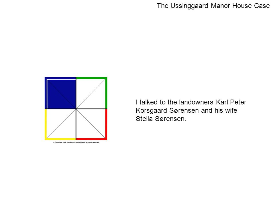 I talked to the landowners Karl Peter Korsgaard Sørensen and his wife Stella Sørensen.