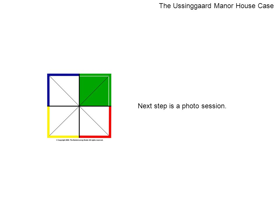 Next step is a photo session. The Ussinggaard Manor House Case