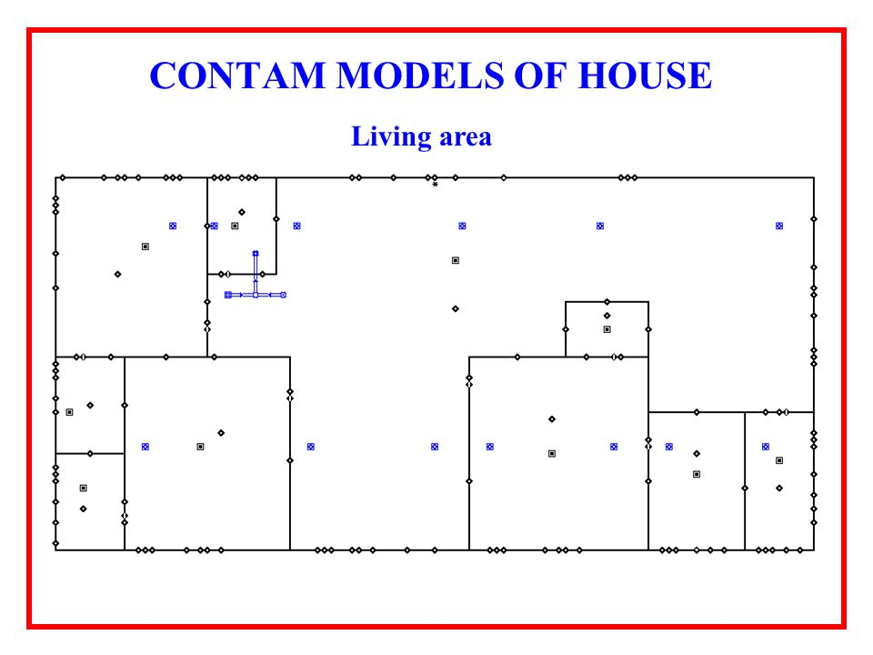 CONTAM MODELS OF HOUSE Living area