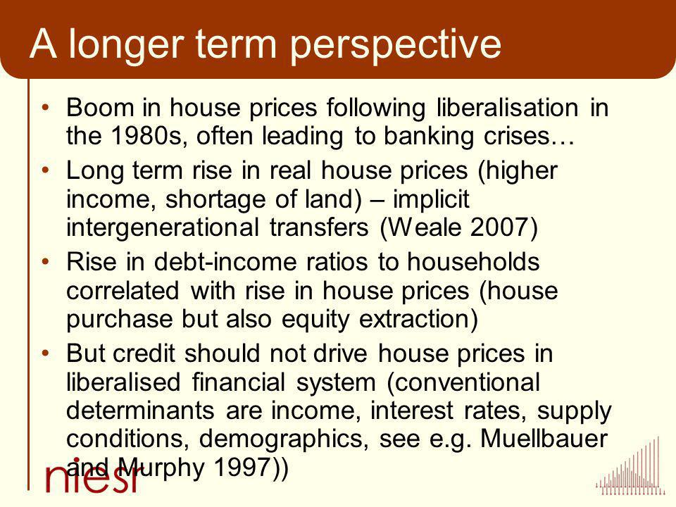 A longer term perspective Boom in house prices following liberalisation in the 1980s, often leading to banking crises… Long term rise in real house pr