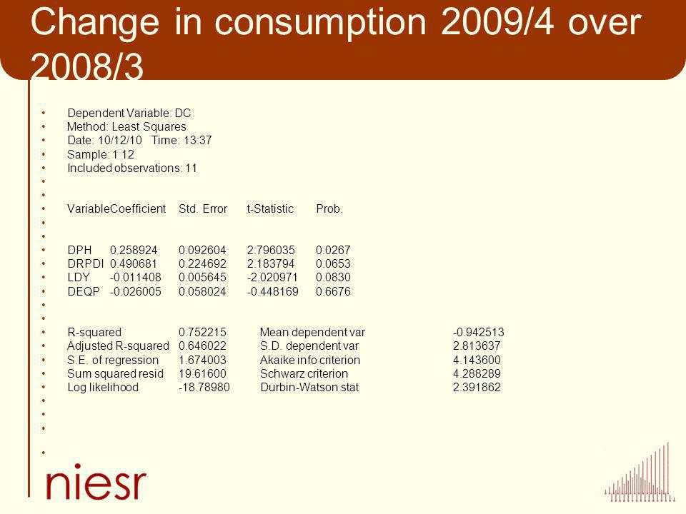 Change in consumption 2009/4 over 2008/3 Dependent Variable: DC Method: Least Squares Date: 10/12/10 Time: 13:37 Sample: 1 12 Included observations: 1