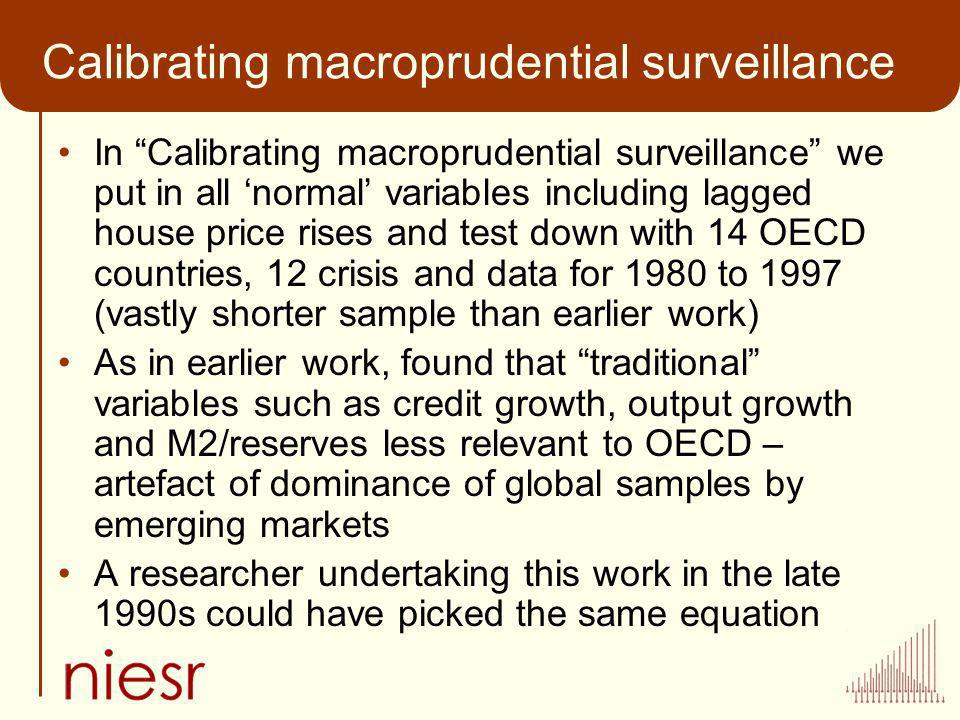 Calibrating macroprudential surveillance In Calibrating macroprudential surveillance we put in all normal variables including lagged house price rises
