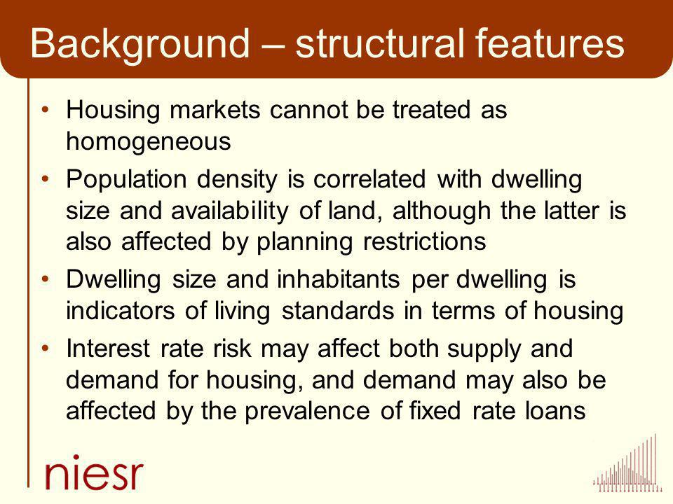 Background – structural features Housing markets cannot be treated as homogeneous Population density is correlated with dwelling size and availability