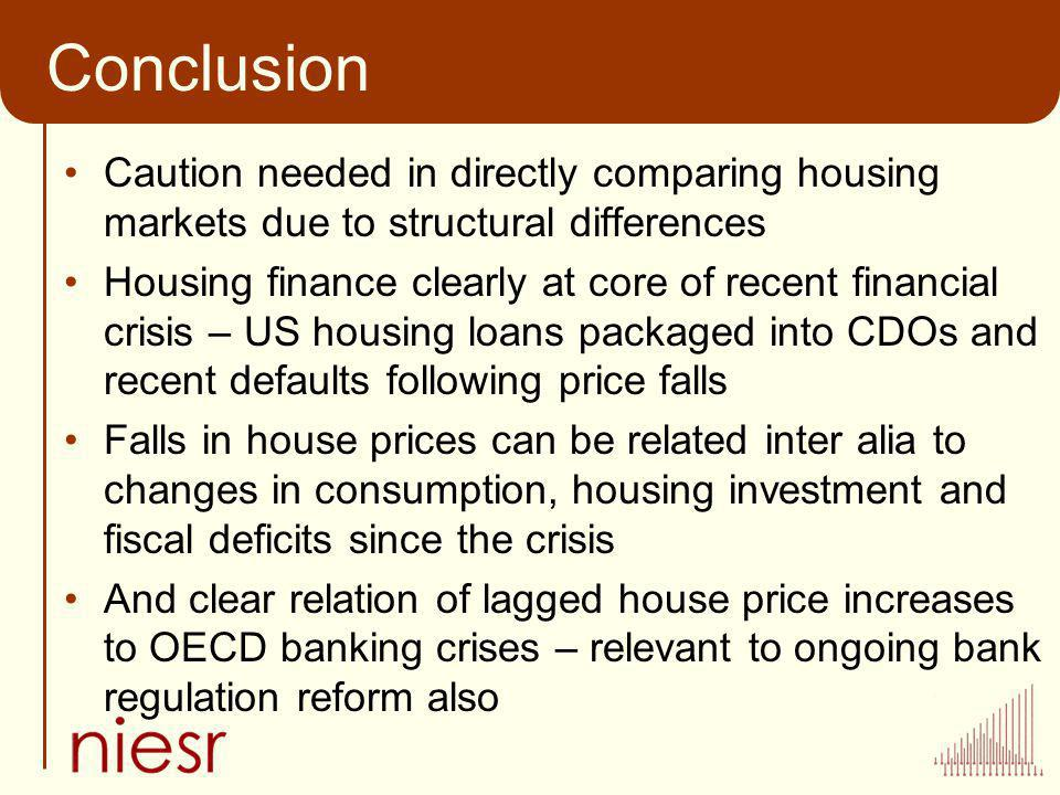Conclusion Caution needed in directly comparing housing markets due to structural differences Housing finance clearly at core of recent financial cris