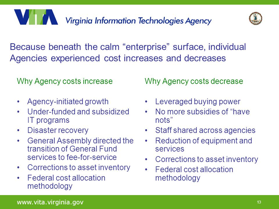 13 www.vita.virginia.gov Why Agency costs increase Agency-initiated growth Under-funded and subsidized IT programs Disaster recovery General Assembly directed the transition of General Fund services to fee-for-service Corrections to asset inventory Federal cost allocation methodology Why Agency costs decrease Leveraged buying power No more subsidies of have nots Staff shared across agencies Reduction of equipment and services Corrections to asset inventory Federal cost allocation methodology Because beneath the calm enterprise surface, individual Agencies experienced cost increases and decreases