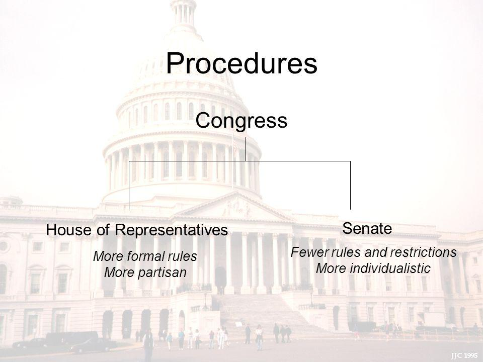 Procedures Congress House of Representatives Senate More formal rules More partisan Fewer rules and restrictions More individualistic