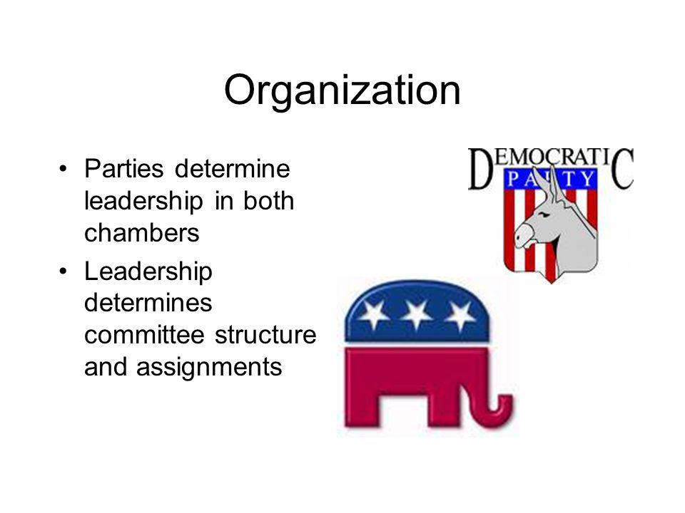 Organization Parties determine leadership in both chambers Leadership determines committee structure and assignments