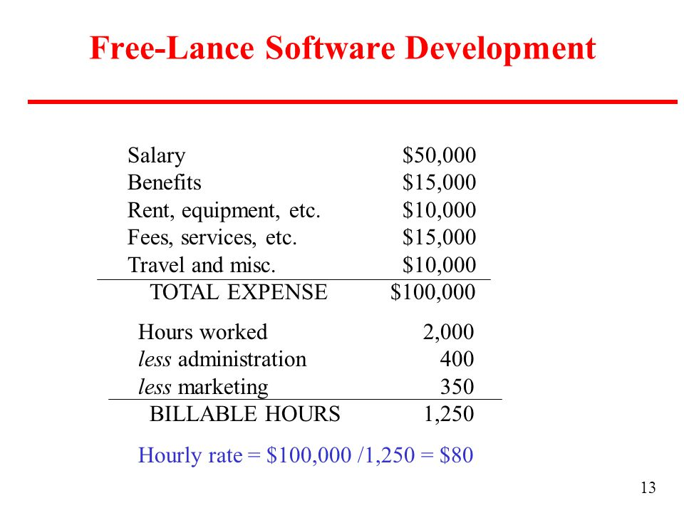 13 Free-Lance Software Development Salary$50,000 Benefits$15,000 Rent, equipment, etc.$10,000 Fees, services, etc.$15,000 Travel and misc.$10,000 TOTAL EXPENSE $100,000 Hours worked 2,000 less administration 400 less marketing 350 BILLABLE HOURS 1,250 Hourly rate = $100,000 /1,250 = $80