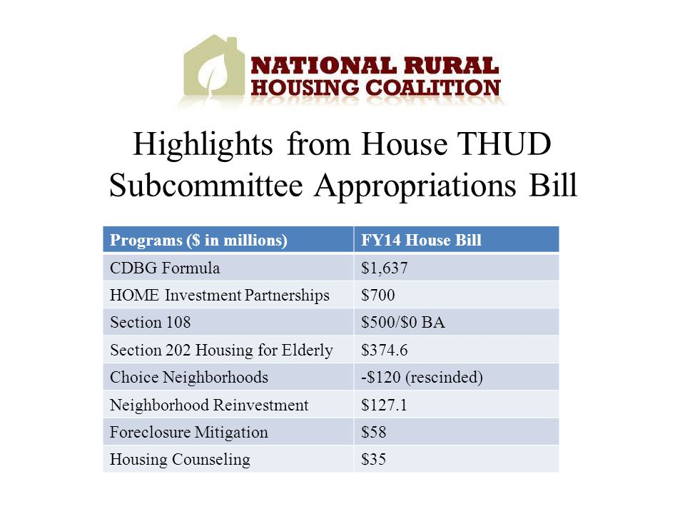 Highlights from House THUD Subcommittee Appropriations Bill Programs ($ in millions)FY14 House Bill CDBG Formula$1,637 HOME Investment Partnerships$700 Section 108$500/$0 BA Section 202 Housing for Elderly$374.6 Choice Neighborhoods-$120 (rescinded) Neighborhood Reinvestment$127.1 Foreclosure Mitigation$58 Housing Counseling$35
