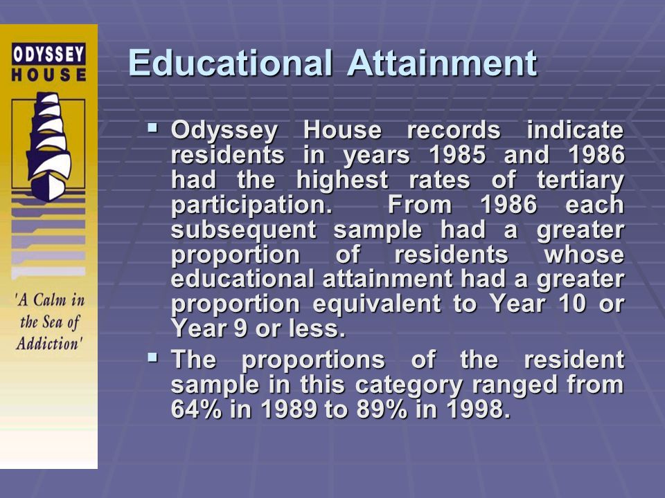 Educational Attainment Odyssey House records indicate residents in years 1985 and 1986 had the highest rates of tertiary participation.
