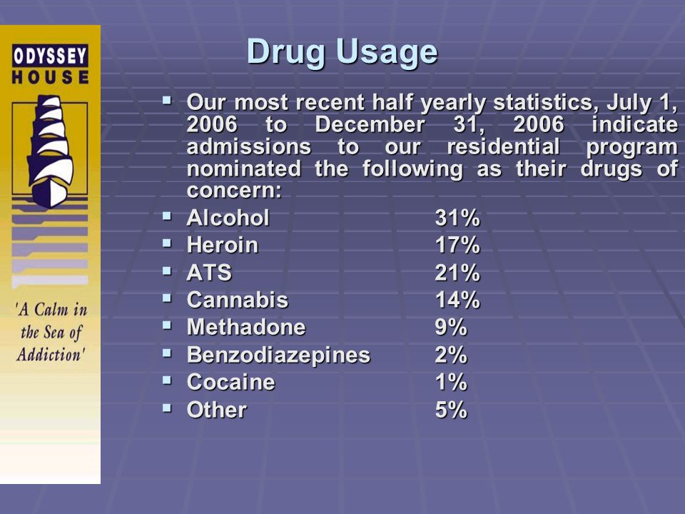 Drug Usage Our most recent half yearly statistics, July 1, 2006 to December 31, 2006 indicate admissions to our residential program nominated the foll