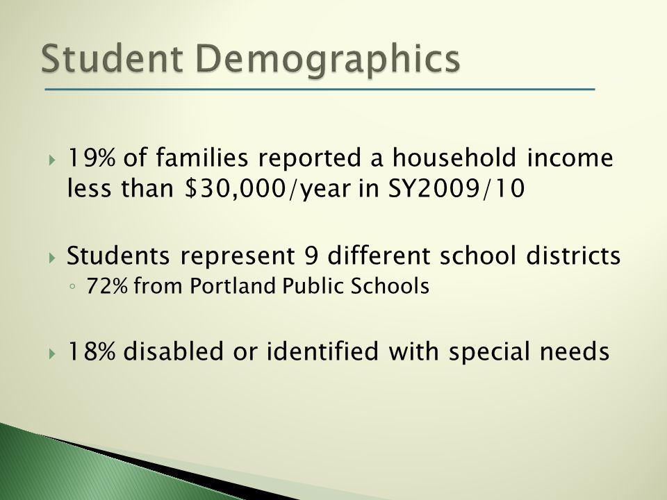19% of families reported a household income less than $30,000/year in SY2009/10 Students represent 9 different school districts 72% from Portland Publ