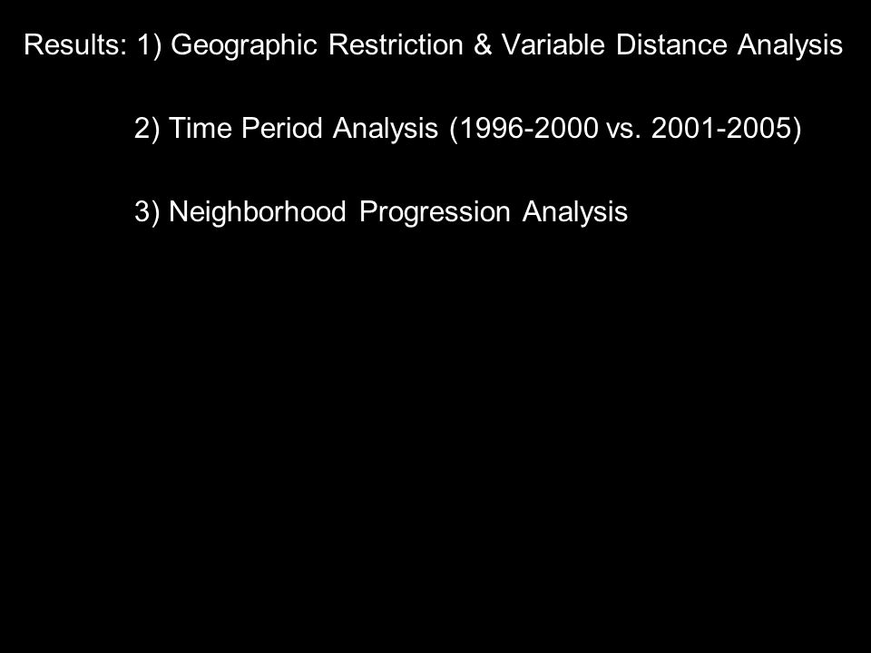 Results: 1) Geographic Restriction & Variable Distance Analysis 2) Time Period Analysis (1996-2000 vs.