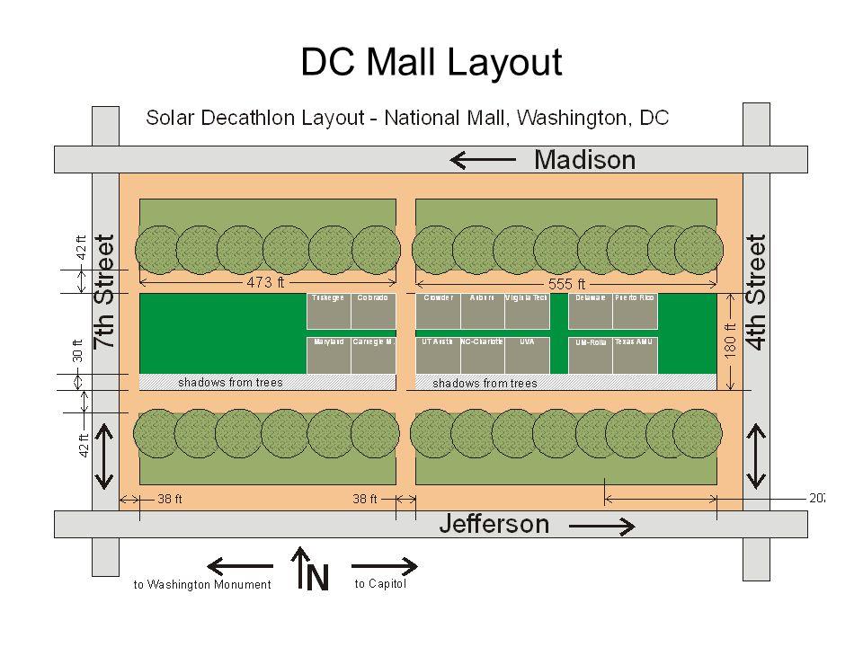 DC Mall Layout