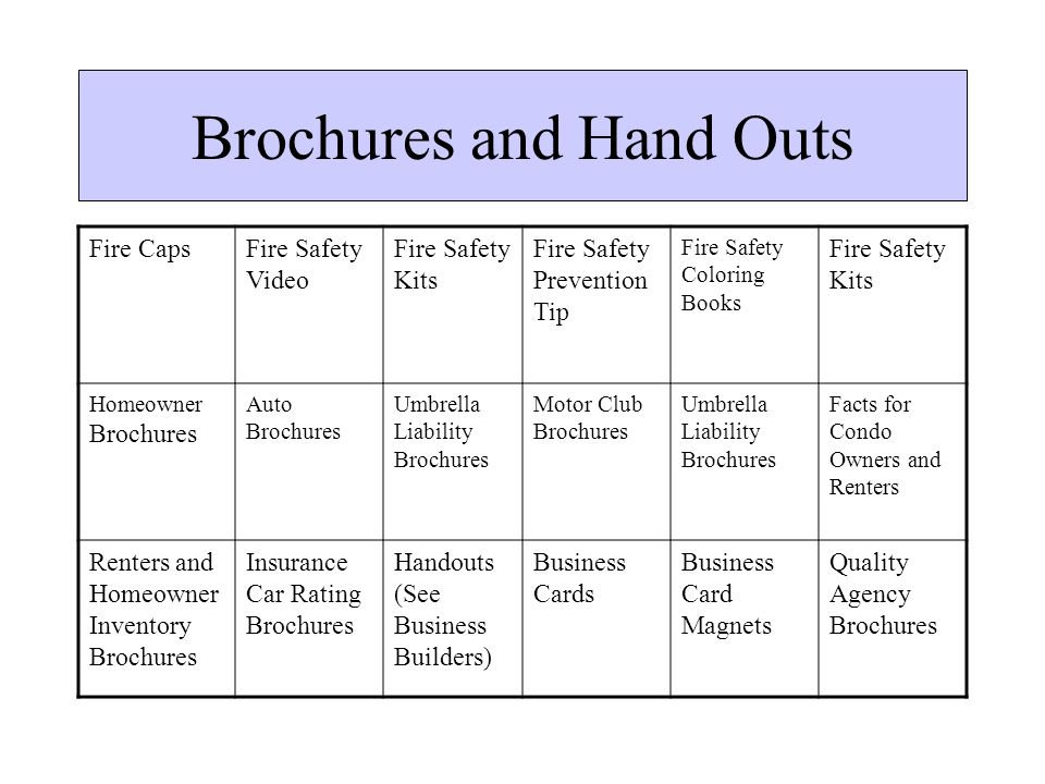 Brochures and Hand Outs Fire CapsFire Safety Video Fire Safety Kits Fire Safety Prevention Tip Fire Safety Coloring Books Fire Safety Kits Homeowner B