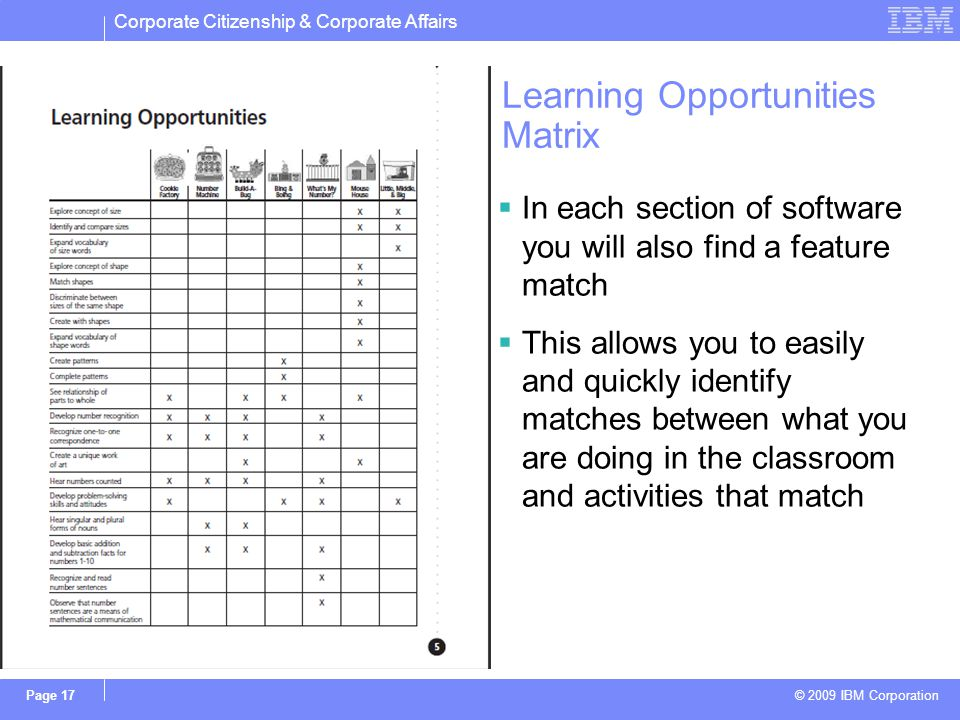 Corporate Citizenship & Corporate Affairs © 2009 IBM Corporation Page 17 Learning Opportunities Matrix In each section of software you will also find a feature match This allows you to easily and quickly identify matches between what you are doing in the classroom and activities that match