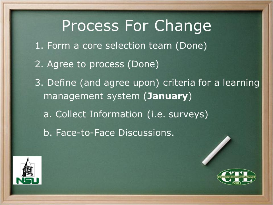 Process For Change 1. Form a core selection team (Done) 2. Agree to process (Done) 3. Define (and agree upon) criteria for a learning management syste