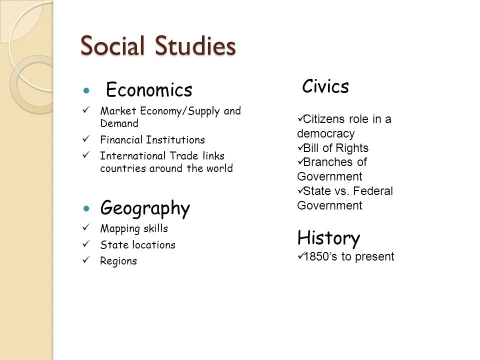 Social Studies Economics Market Economy/Supply and Demand Financial Institutions International Trade links countries around the world Geography Mappin