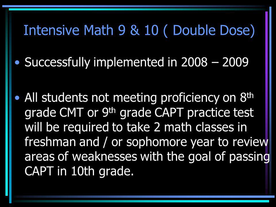 Mathematics Department 9 th Grade Curriculum Algebra 2 (ALP) Geometry Algebra 1 (majority of students) Intro to Algebra