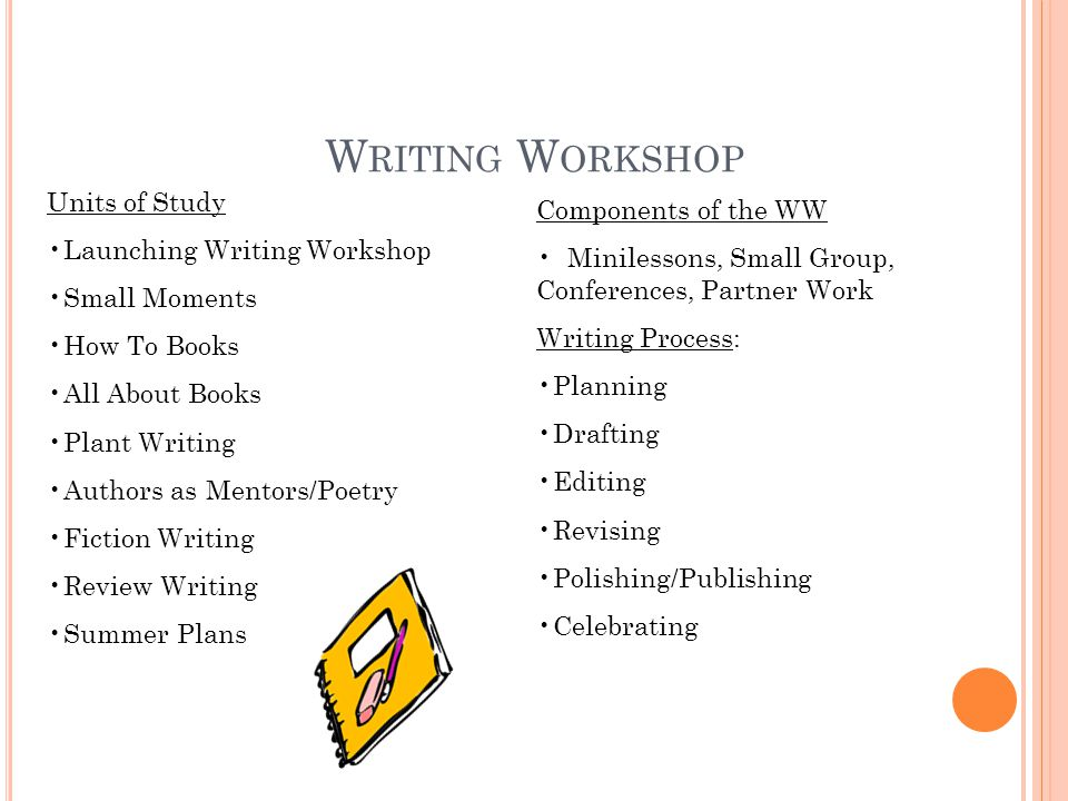 W RITING W ORKSHOP Units of Study Launching Writing Workshop Small Moments How To Books All About Books Plant Writing Authors as Mentors/Poetry Fictio
