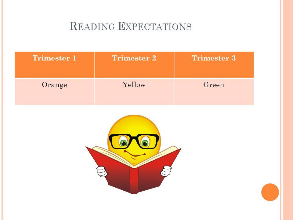 R EADING E XPECTATIONS Trimester 1Trimester 2Trimester 3 OrangeYellowGreen