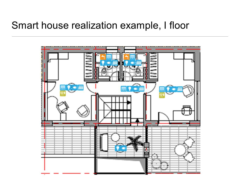 Smart house realization example, I floor