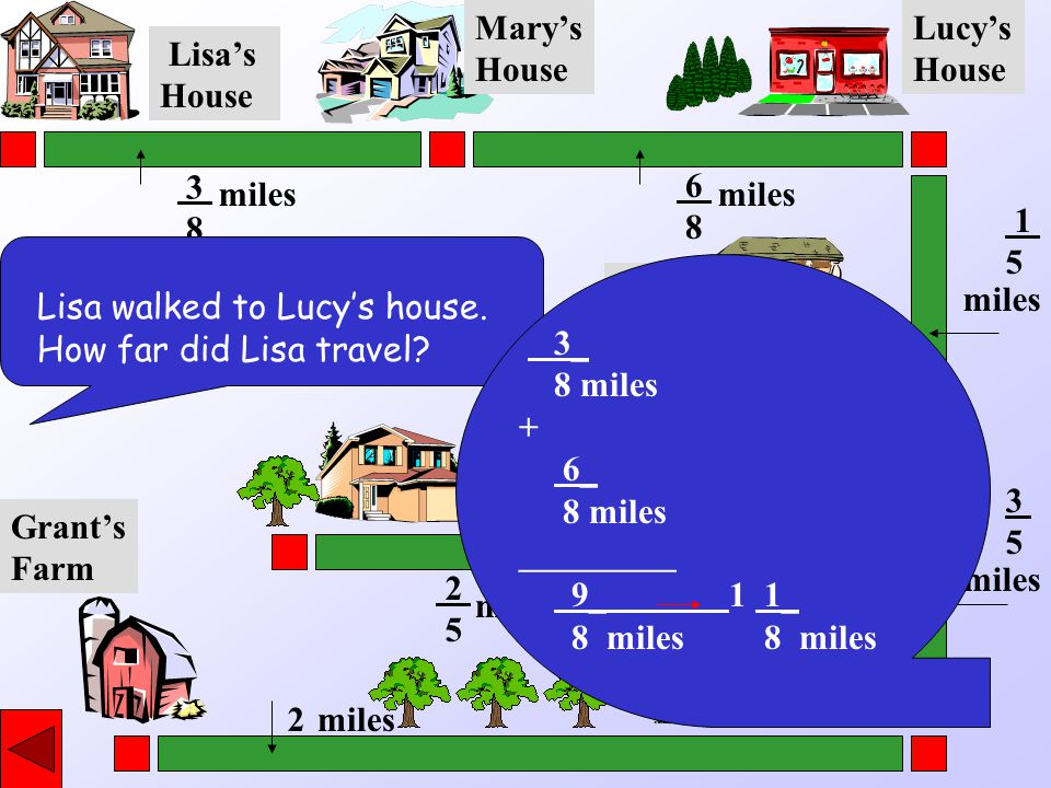 8 Lisas House Marys House Lucys House Jakes House Grants Farm Eds House miles mile miles How far of a walk is it from Eds house to Lucys house? 1 5 3_