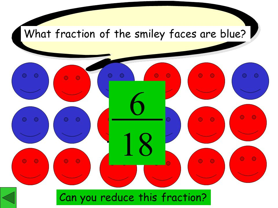 Create your own math problem that includes a fraction. Share your ideas with your classmates.