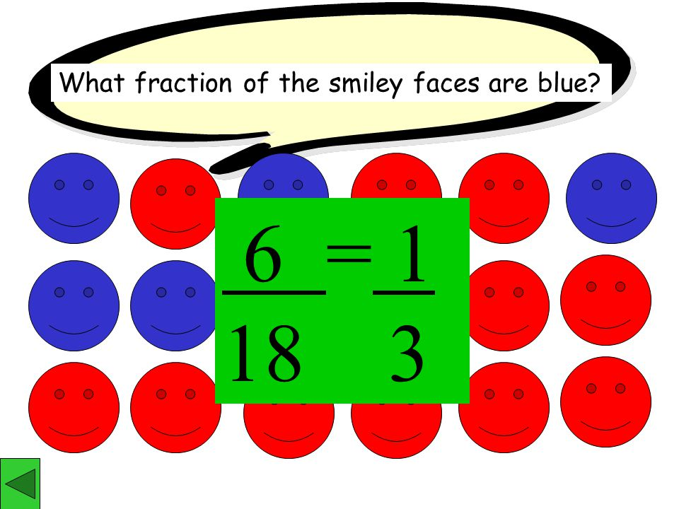 What fraction of the smiley faces are blue? 6 18 Can you reduce this fraction?