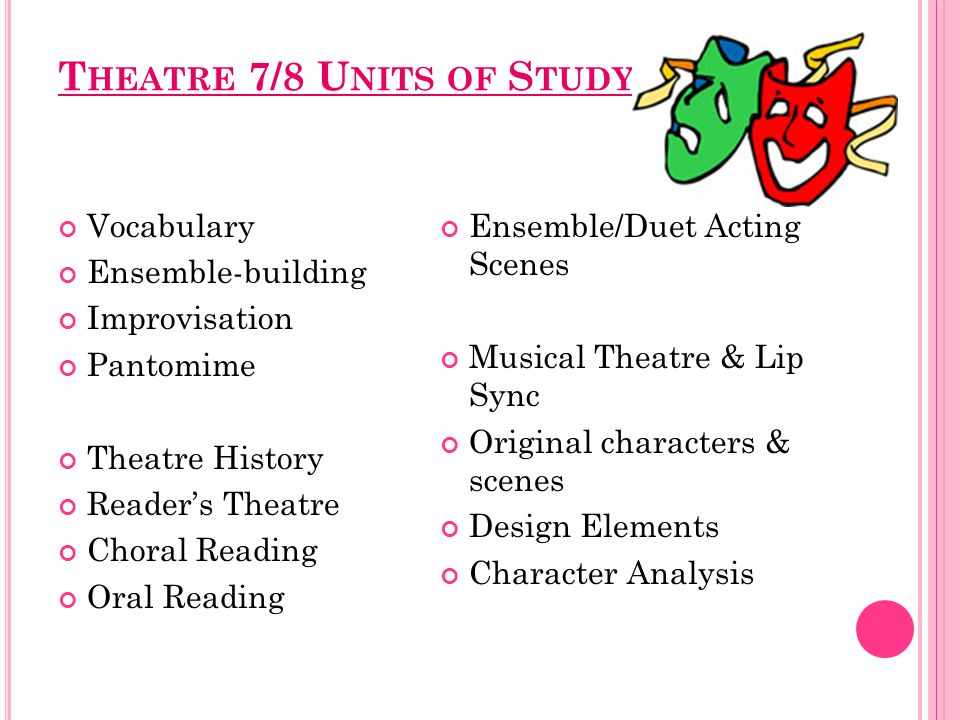 JV T HEATRE U NITS OF S TUDY Vocabulary Living History Improvisation Monologues Character & Script Analysis Theatre History Shakespeare One Act Play Resumes Cold Readings Auditions Contest Events