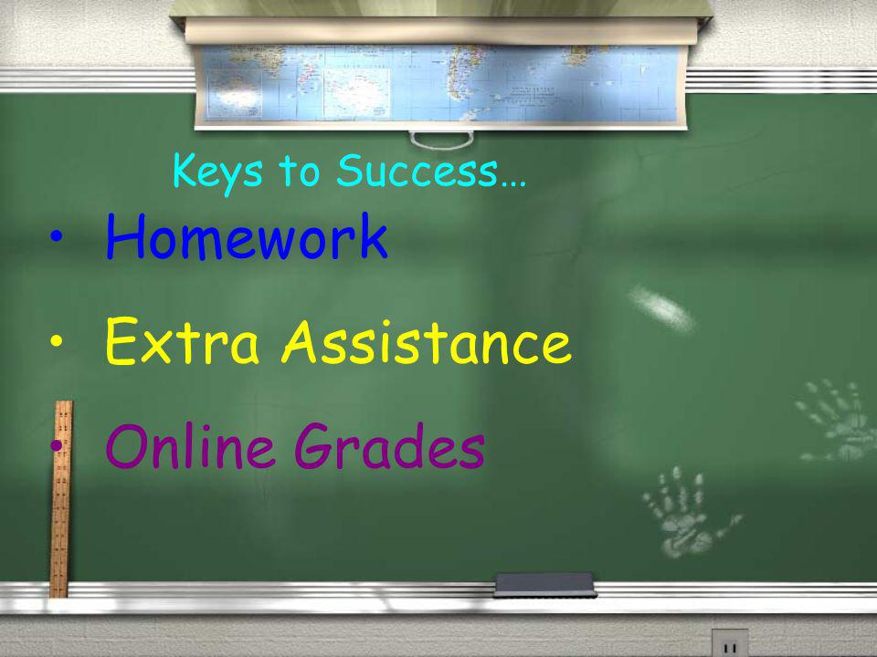 Homework Extra Assistance Online Grades Keys to Success…