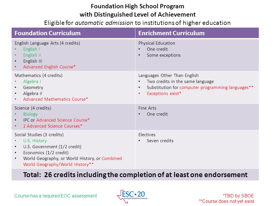 Foundation High School Program with Distinguished Level of Achievement Eligible for automatic admission to institutions of higher education Foundation