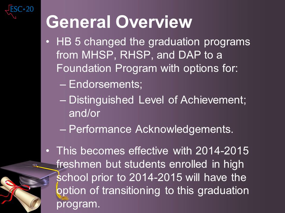 Graduation Overview 22-credit Foundation Program –17 specified credits + 5 electives 26-credit Endorsements –19 specified credits + 7 electives 26-credit Distinguished Level of Achievement –19 specified credits, including Algebra II + 7 electives For ANY student: –Performance Acknowledgements