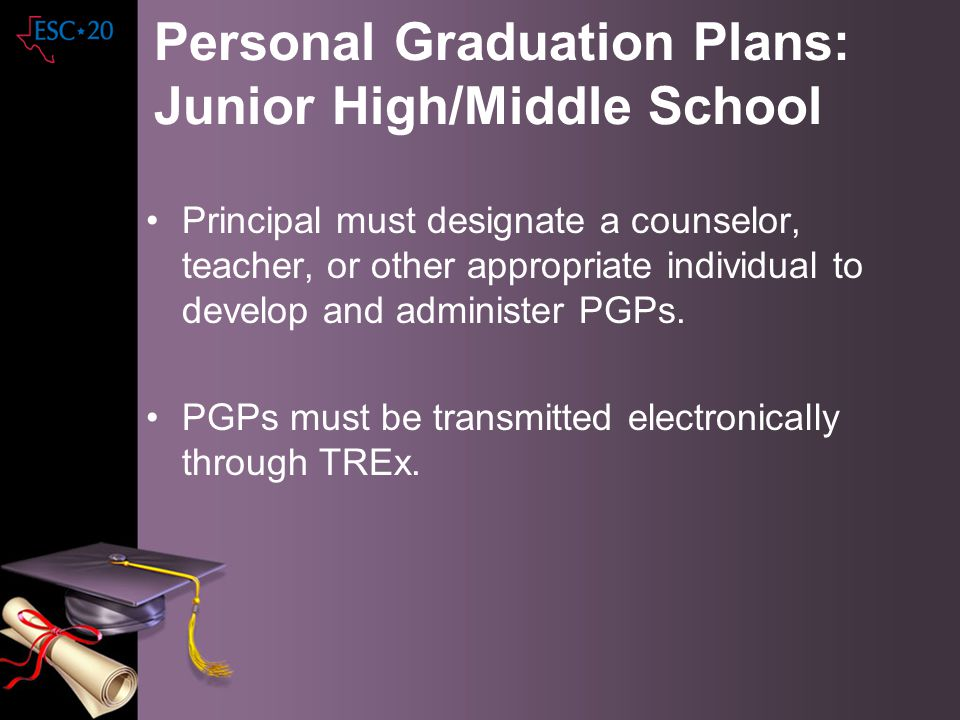 Personal Graduation Plans: Junior High/Middle School Principal must designate a counselor, teacher, or other appropriate individual to develop and adm