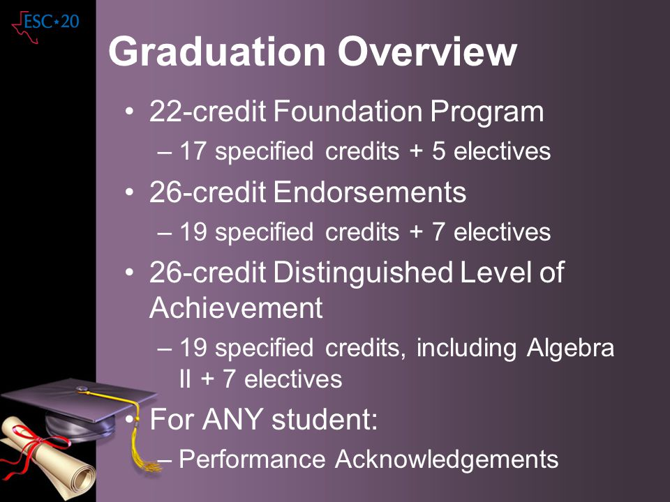Graduation Overview 22-credit Foundation Program –17 specified credits + 5 electives 26-credit Endorsements –19 specified credits + 7 electives 26-cre