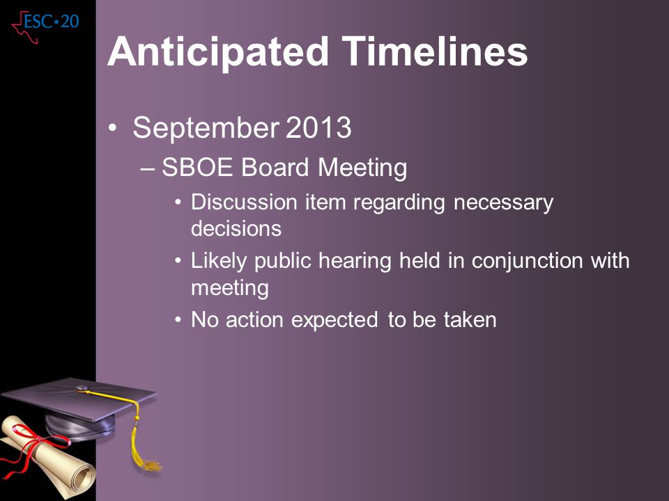 Anticipated Timelines November 2013 –SBOE Board Meeting TEA hopes to present a proposal for first reading and filing authorization –30 days required public comment period, but possibly extended until January SBOE meeting Possible public hearing