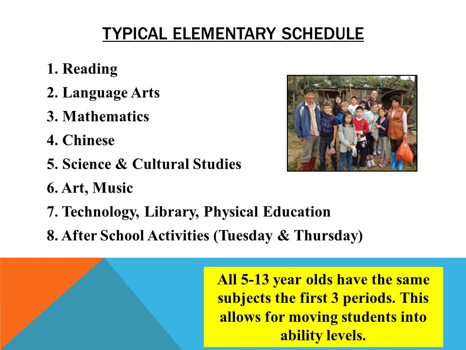 TYPICAL ELEMENTARY SCHEDULE 1. Reading 2. Language Arts 3. Mathematics 4. Chinese 5. Science & Cultural Studies 6. Art, Music 7. Technology, Library,