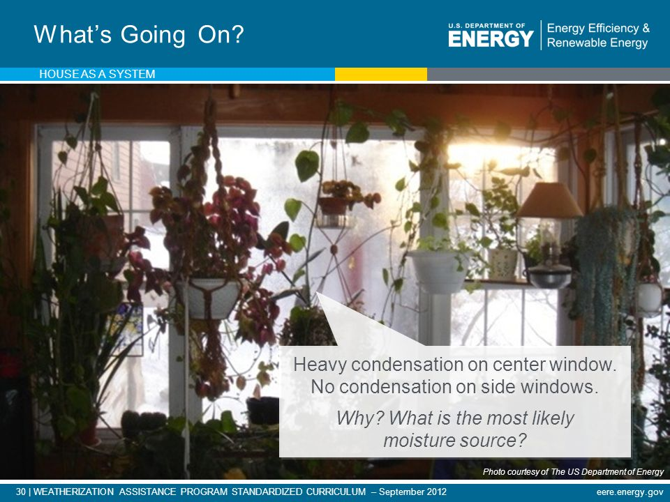 30 | WEATHERIZATION ASSISTANCE PROGRAM STANDARDIZED CURRICULUM – September 2012eere.energy.gov Whats Going On.