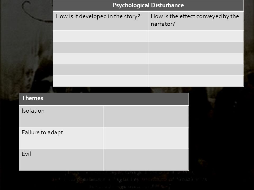 IDEAS Psychological Disturbance How is it developed in the story?How is the effect conveyed by the narrator? Themes Isolation Failure to adapt Evil